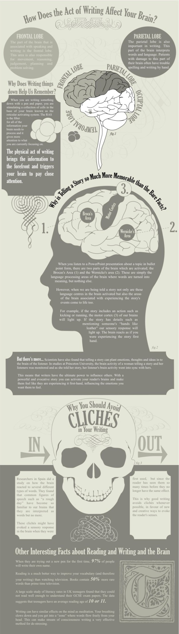 Writing&TheBrain