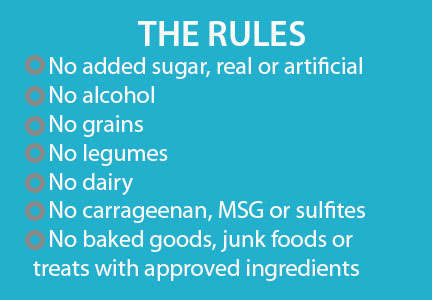 Whole30Rules